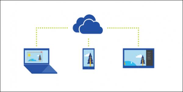 Windows 10'da OneDrive Dosya Paylaşımı Nasıl Yapılır 1