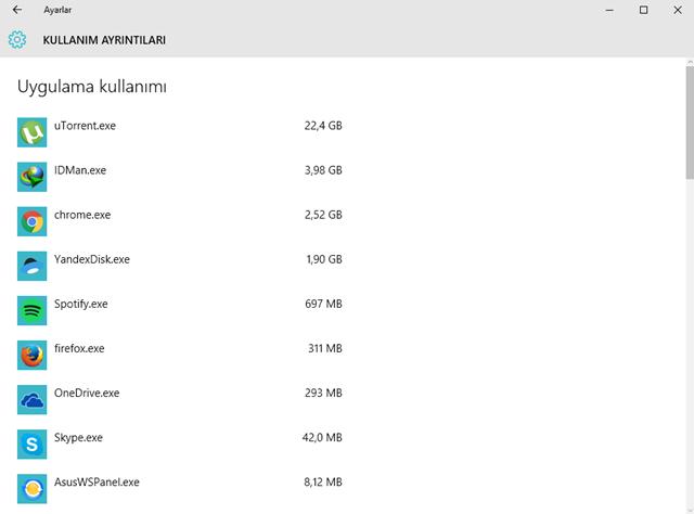 Windows 10'da Uygulamaların Veri Tüketimlerine Nasıl Bakılır 4