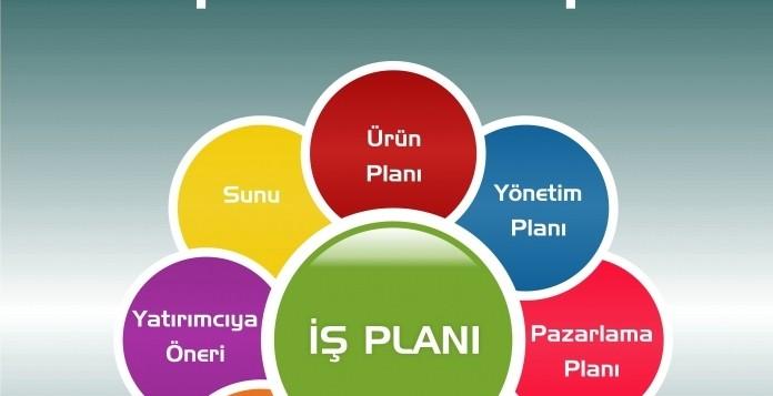 is-plani-nedir